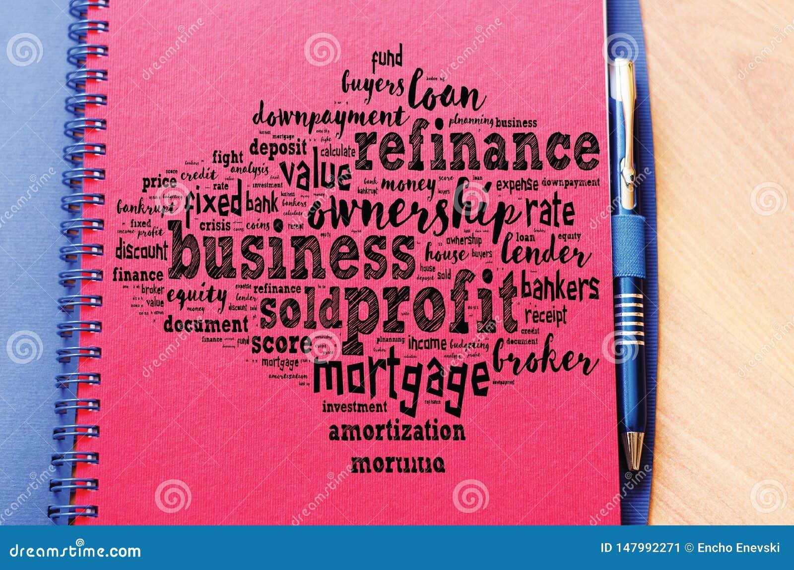 Profit word cloud collage