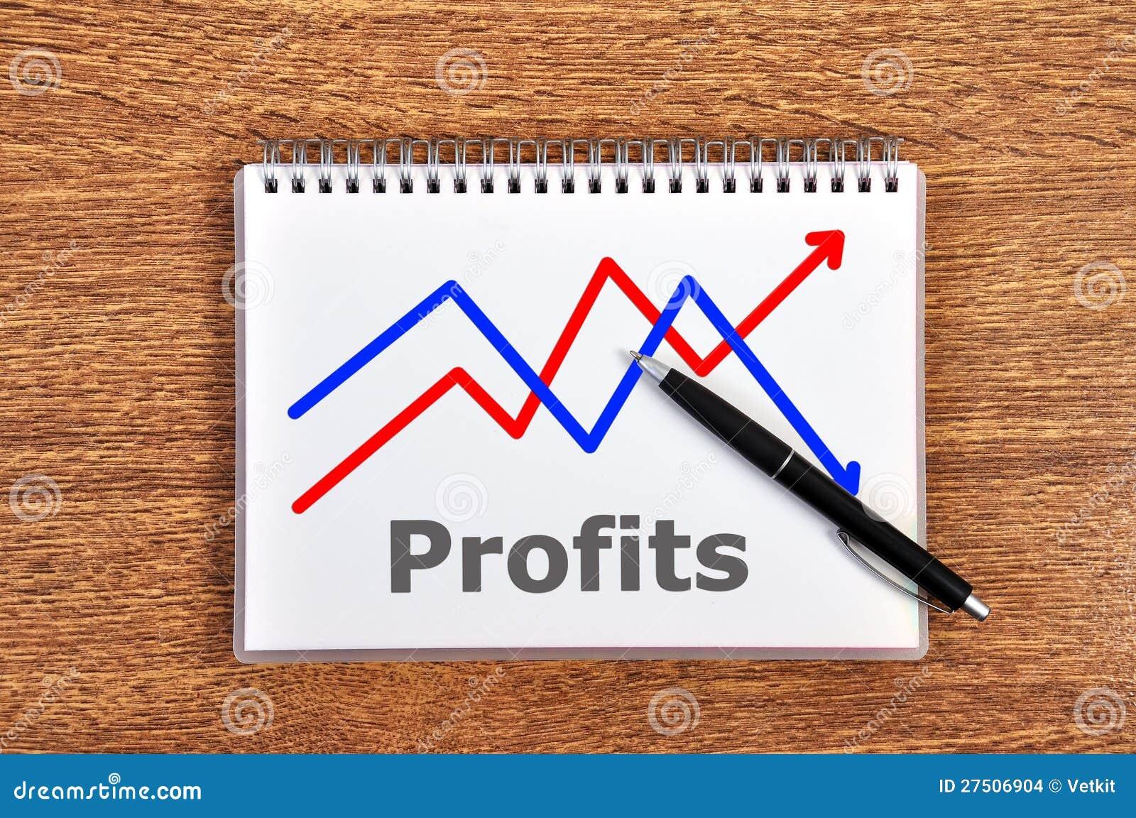 Profitti di schema