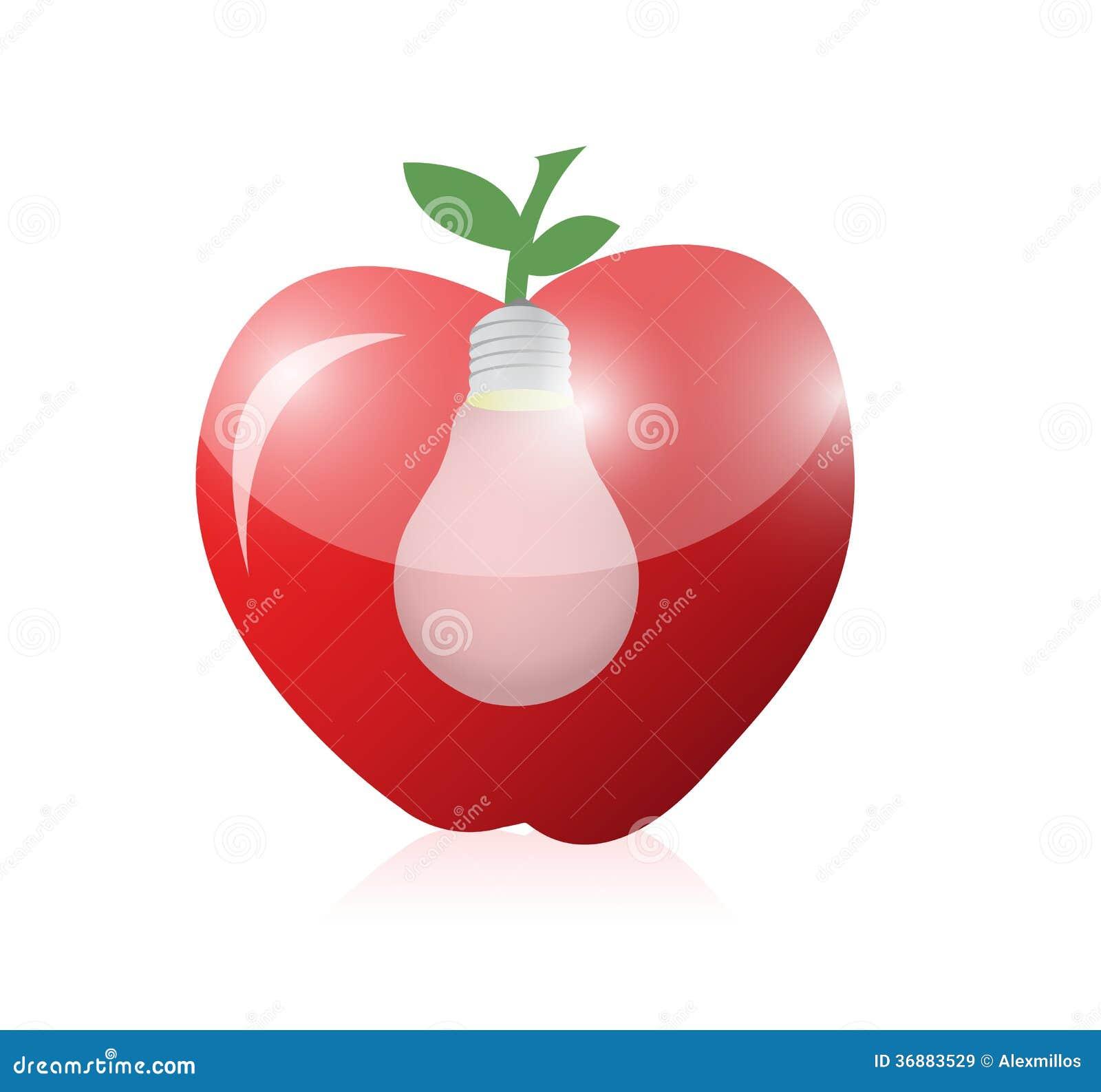 Download Progettazione Dell'illustrazione Della Lampadina E Di Apple Illustrazione di Stock - Illustrazione di ispirazione, luminoso: 36883529