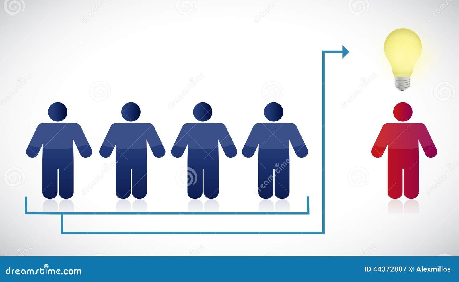 Progettazione dell illustrazione di idea e del capo