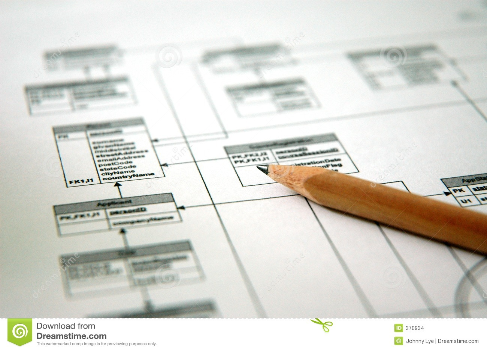 Progettazione - gestione di base di dati