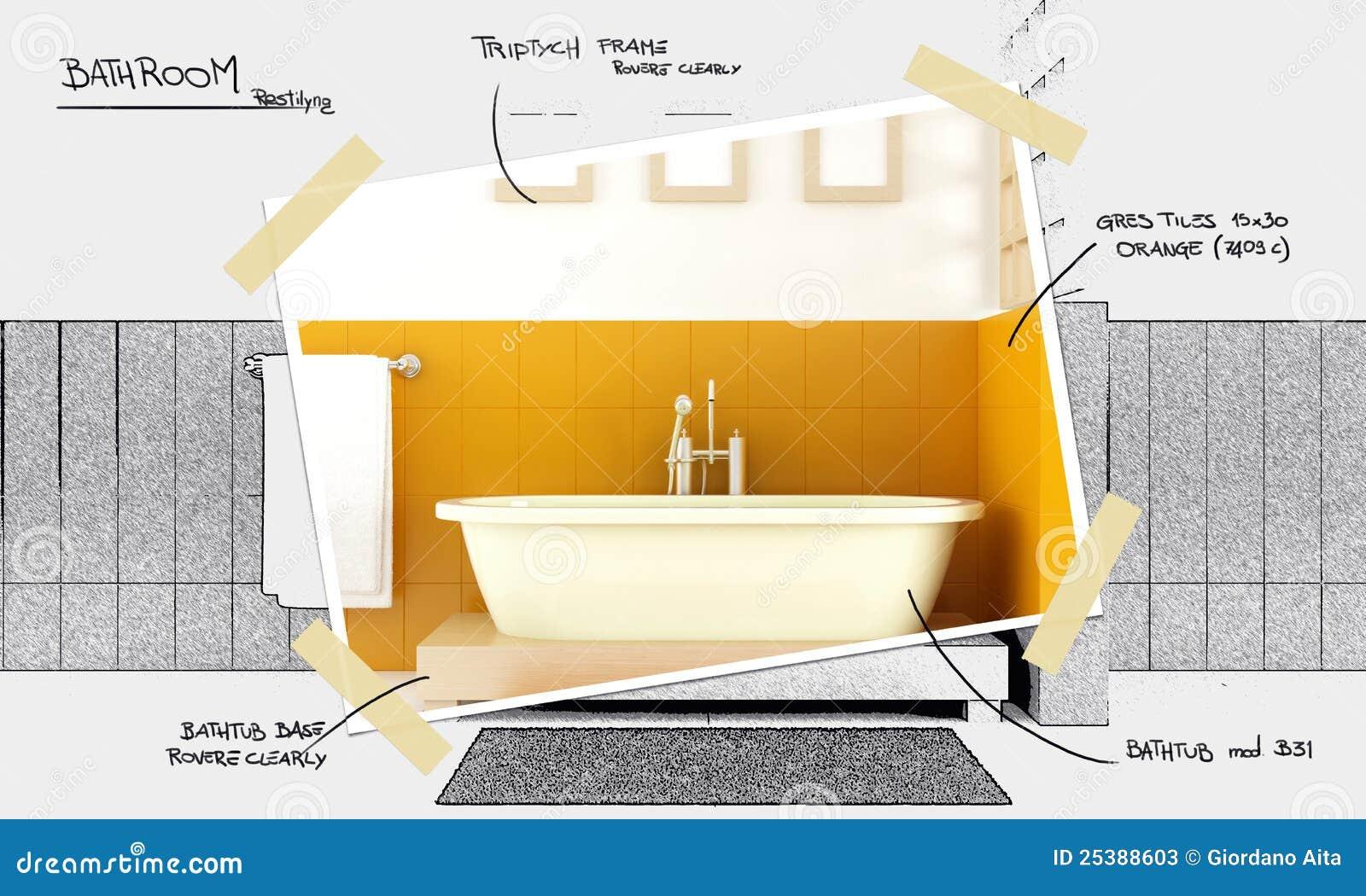 Progetto Restyling della stanza da bagno
