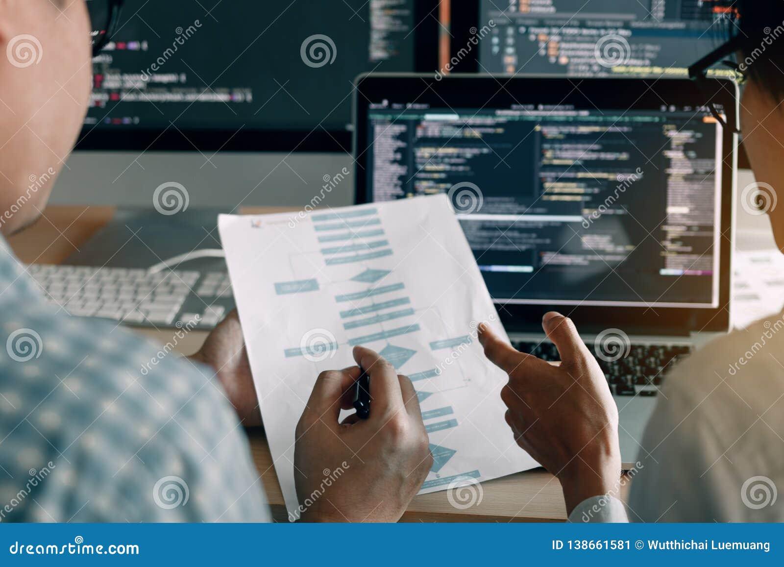 Programación que se convierte y codificación de las tecnologías que trabajan en las Software Engineers que desarrollan usos junto