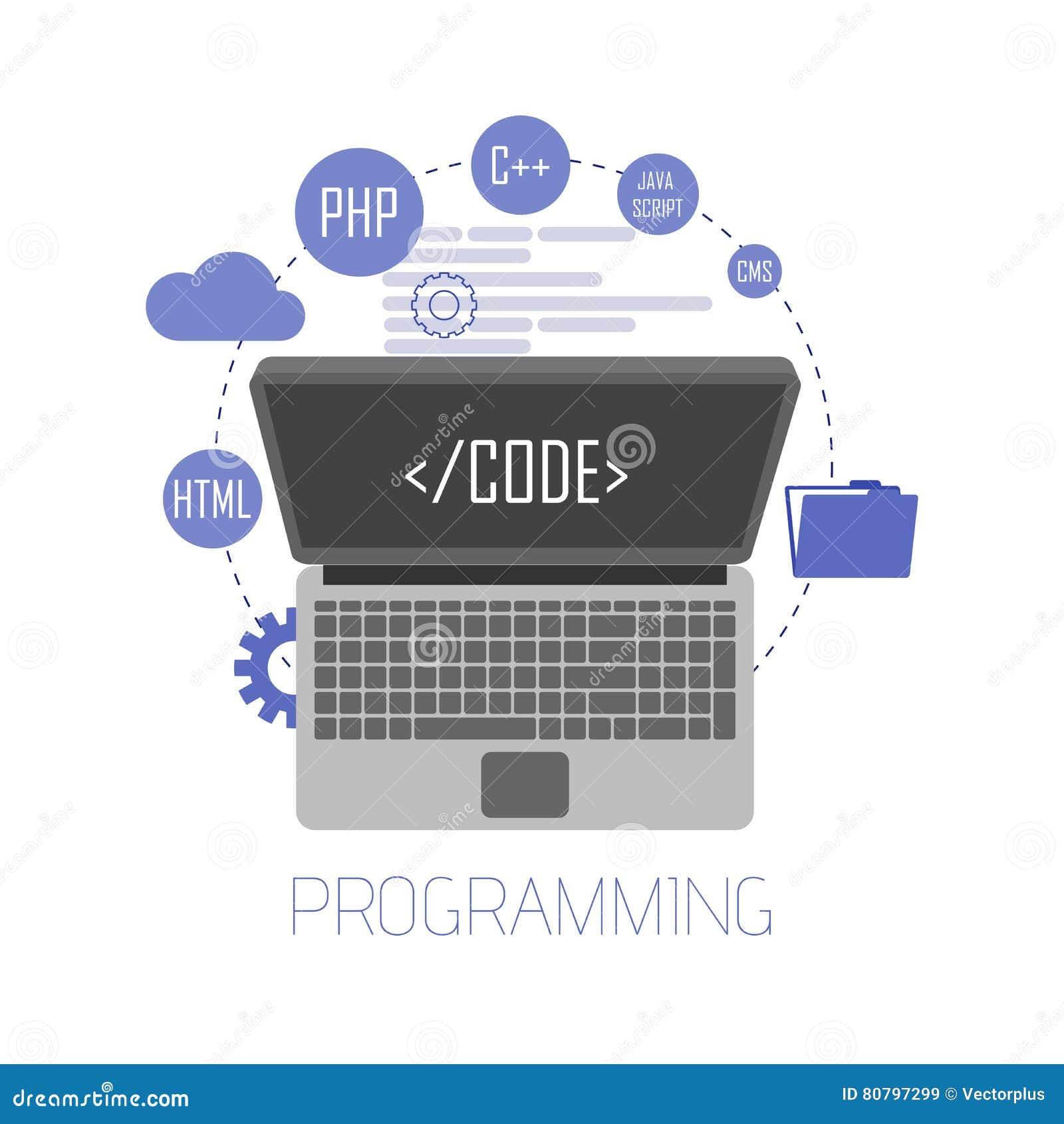 Programando e codificando, desenvolvimento do Web site, design web liso