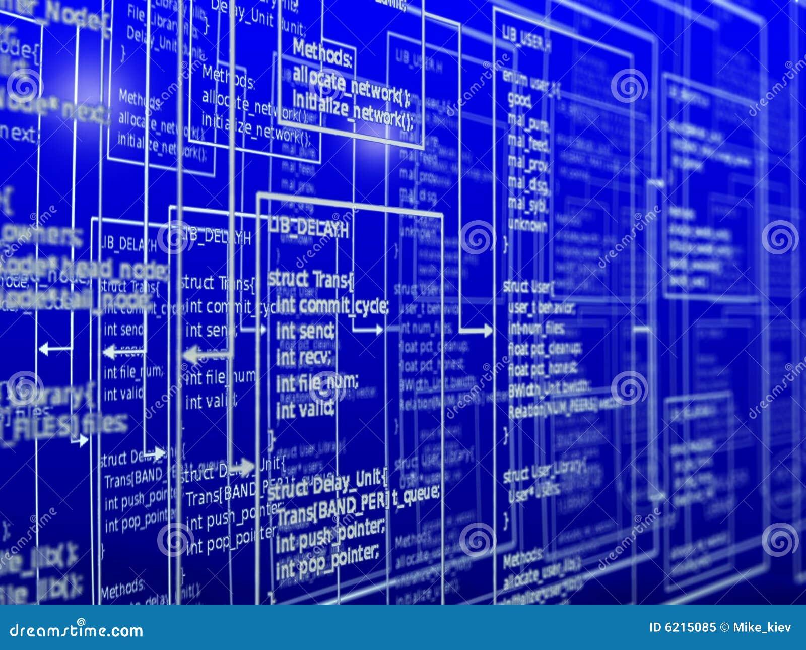 Programmerande framgång
