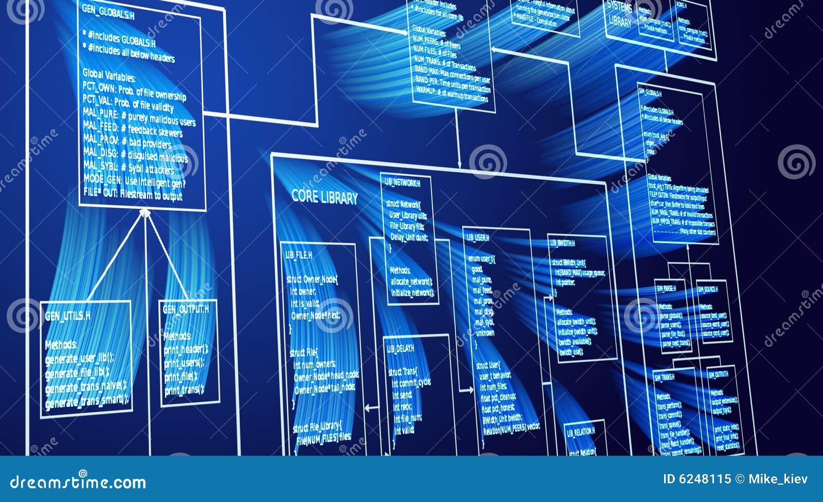 programming scheme royalty free stock photo