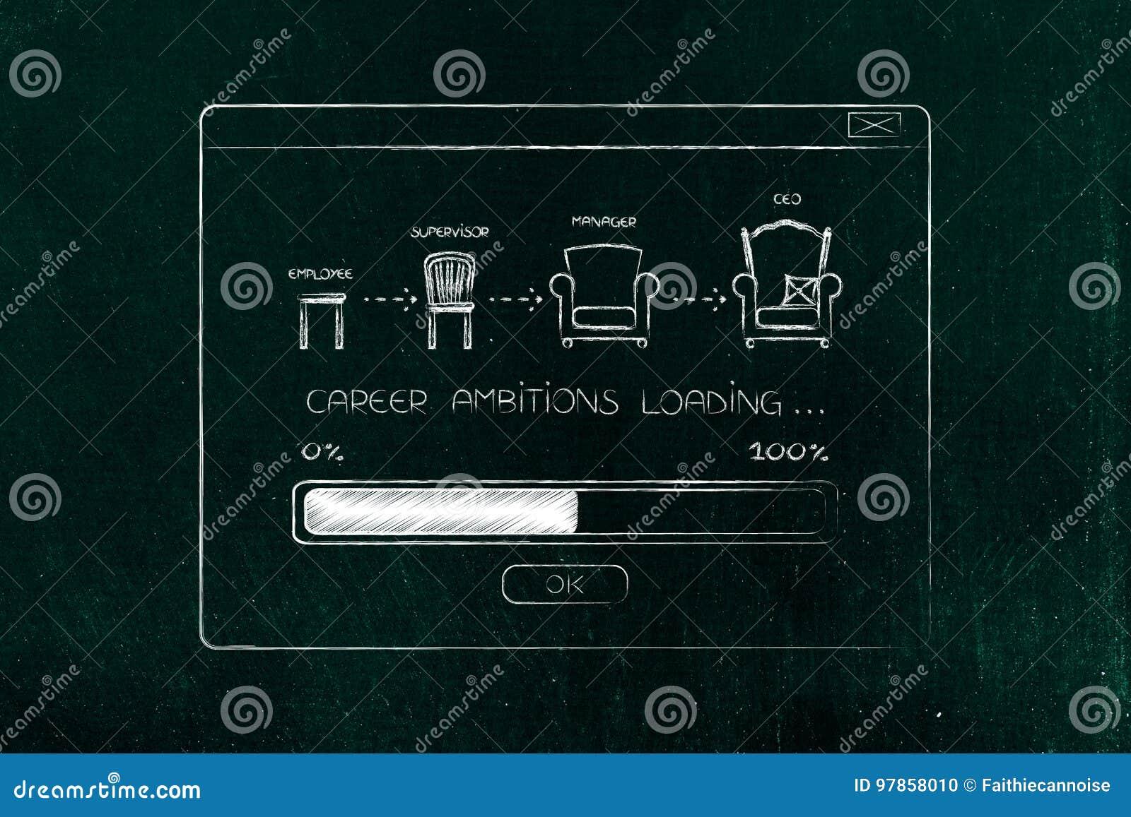 Progressão da carreira do eomployee ao CEO com o loadi da barra do progresso