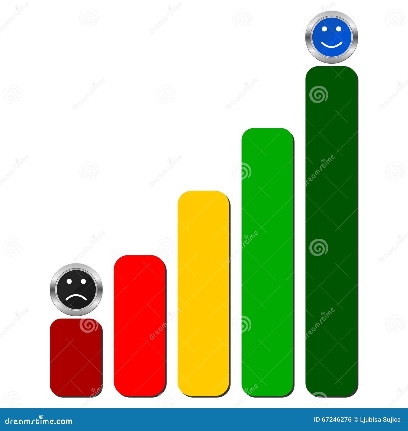 Progress icon with smiles