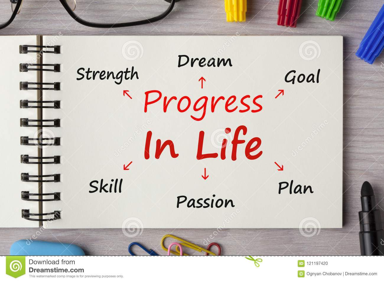 how to progress in life