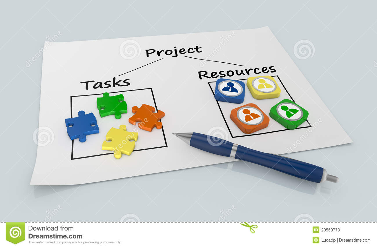 mgt 437 project planning technical paper Download here mgt 437 entire course project management week 1 individual assignment, project management paper discussion questions weekly summary week 2 individual assignment, achieving project goals simulation learning team assignment, project proposal paper discussion question weekly summary week.
