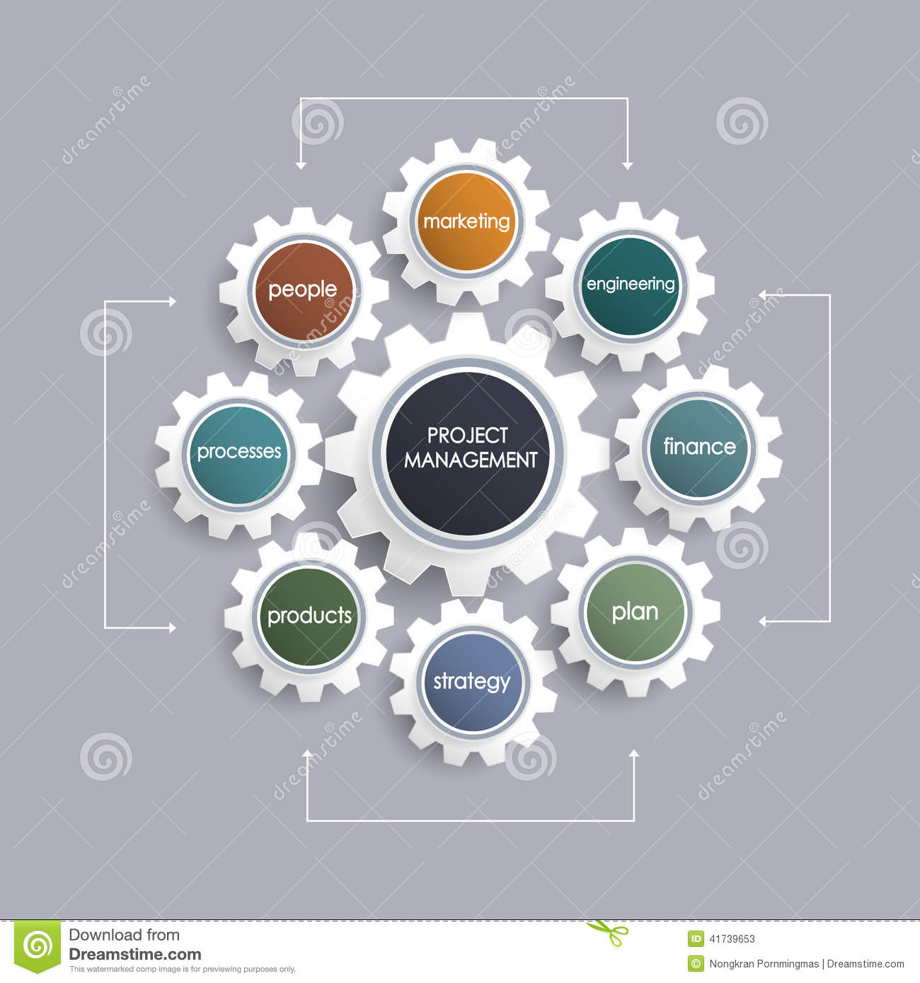 project on marketing Marketing assignment help with more than 80 degrees in marketing to pursue and over 100 institutions offering marketing courses in australia, the potential students willing to pave a successful career-path in this particular domain will certainly look forward to carry on with an academic session that yields good result.