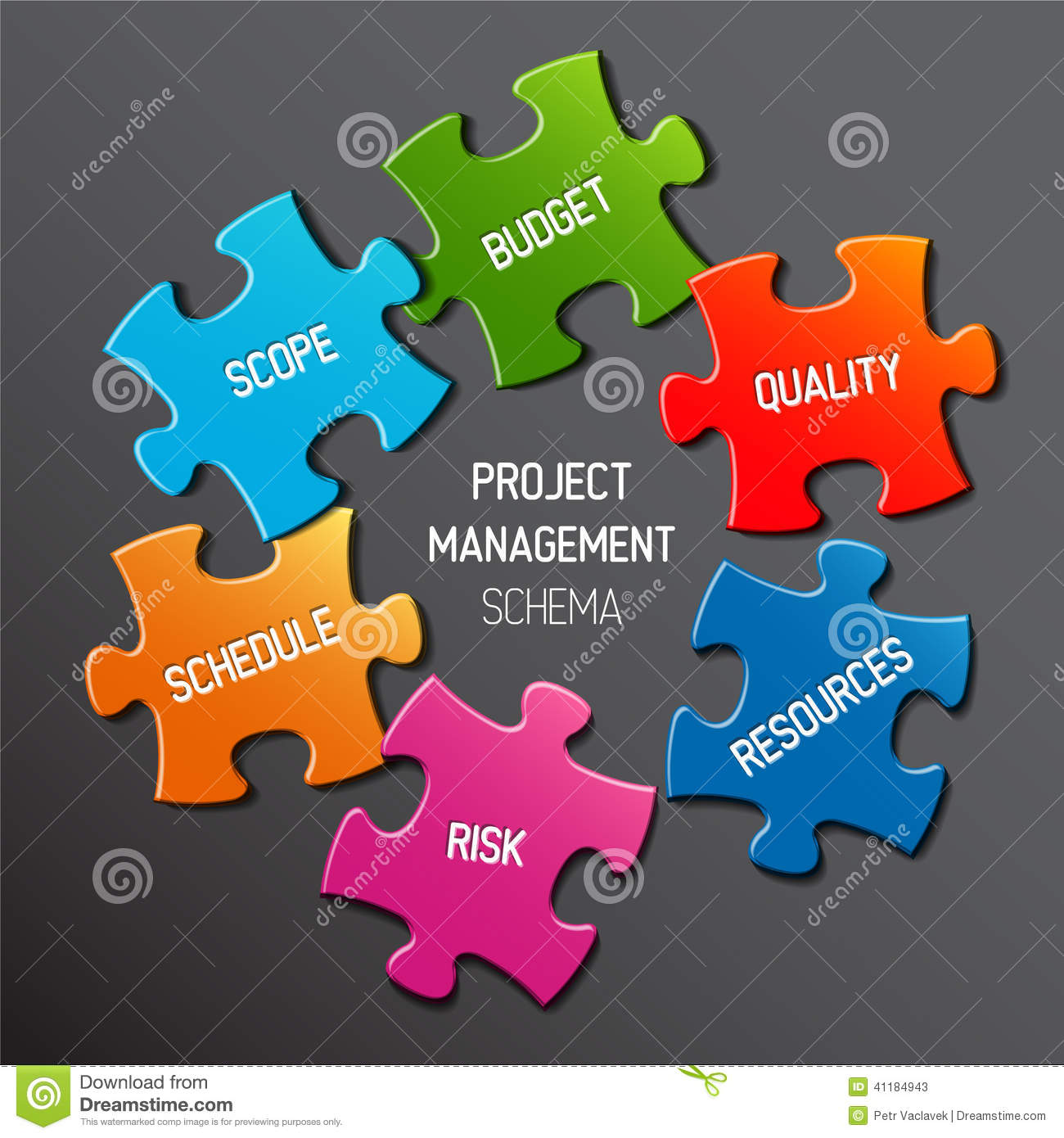 Project Management Diagram Scheme Concept Vector additionally B E F Aa E Eb C likewise Project Life Cycle B B Ff Af Ec Bc A additionally Steps Route To Market Excellence New Web moreover Xstrategy Scorecard   Pagespeed Ic Syoqcmtvlx. on 5 step implementation model diagram
