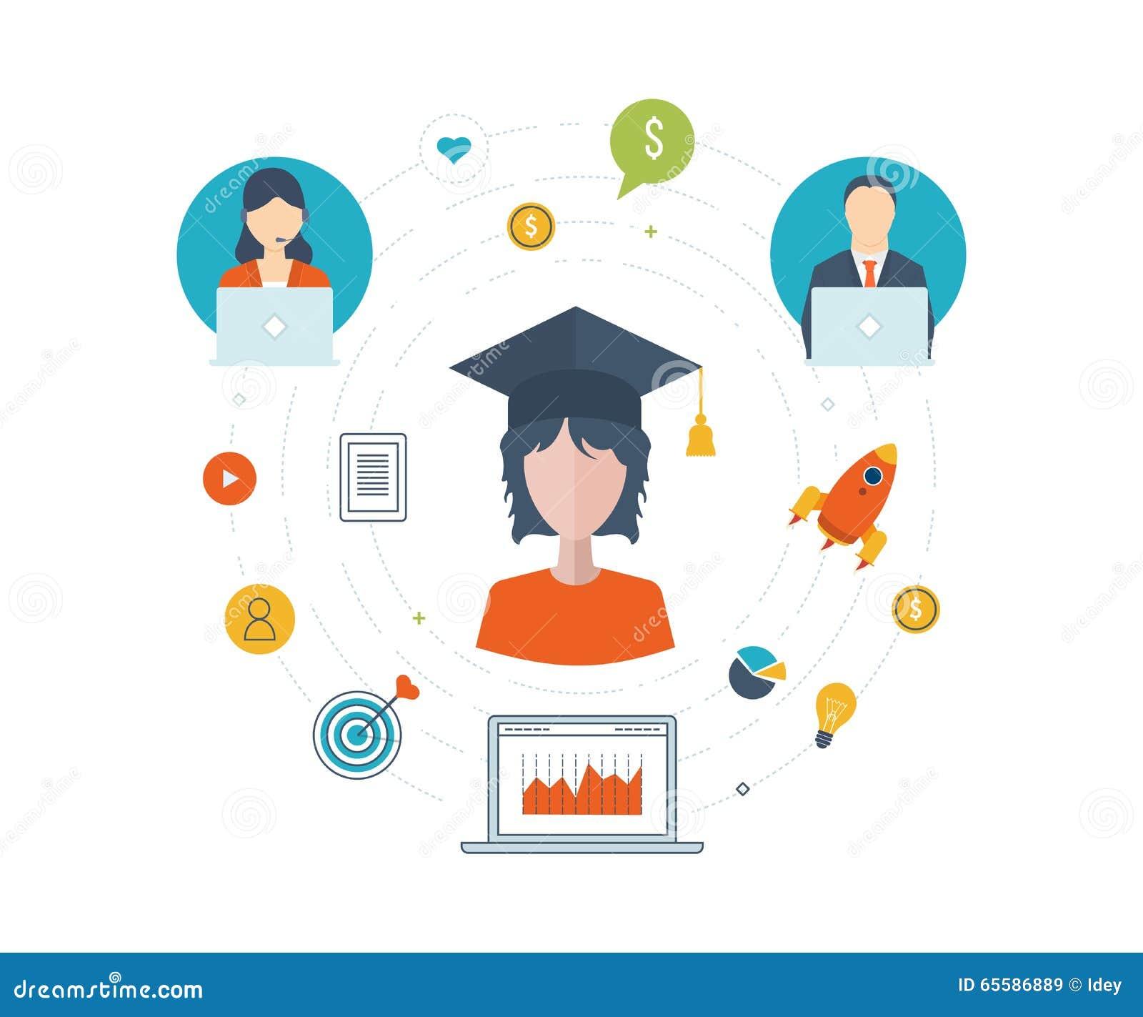 What is Strategic Marketing? - Learn.org