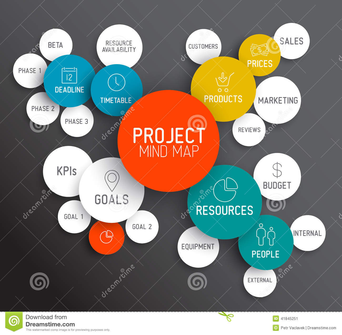 Project management mind map scheme concept stock illustration project management mind map scheme concept royalty free illustration ccuart Choice Image