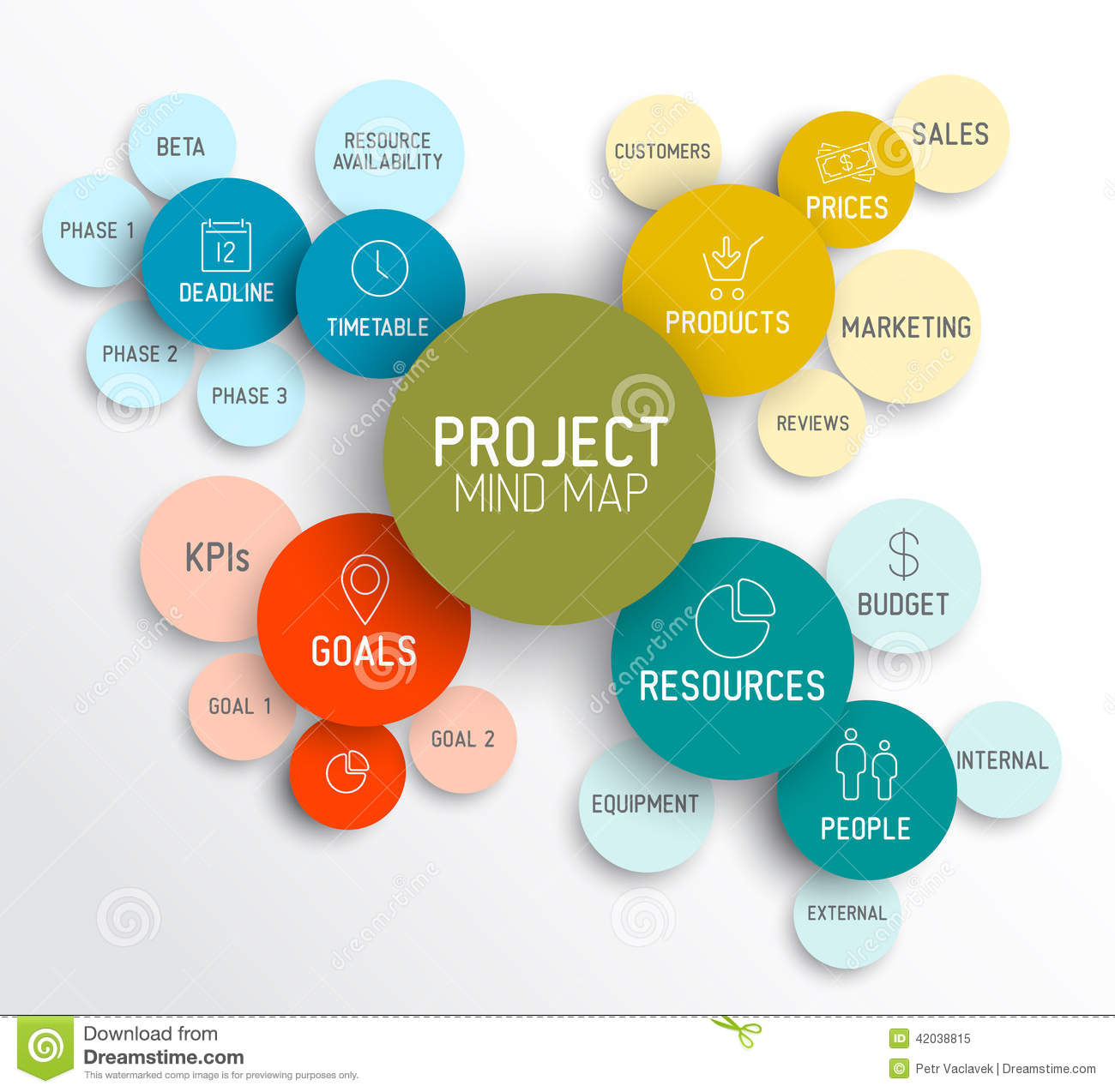 Project management mind map scheme diagram stock vector vector project management mindmap scheme concept diagram ccuart Choice Image