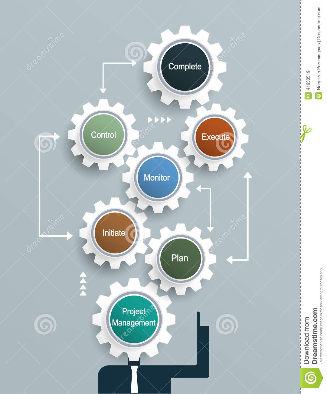 Project Management Plan Gears Infographics Stock Vector