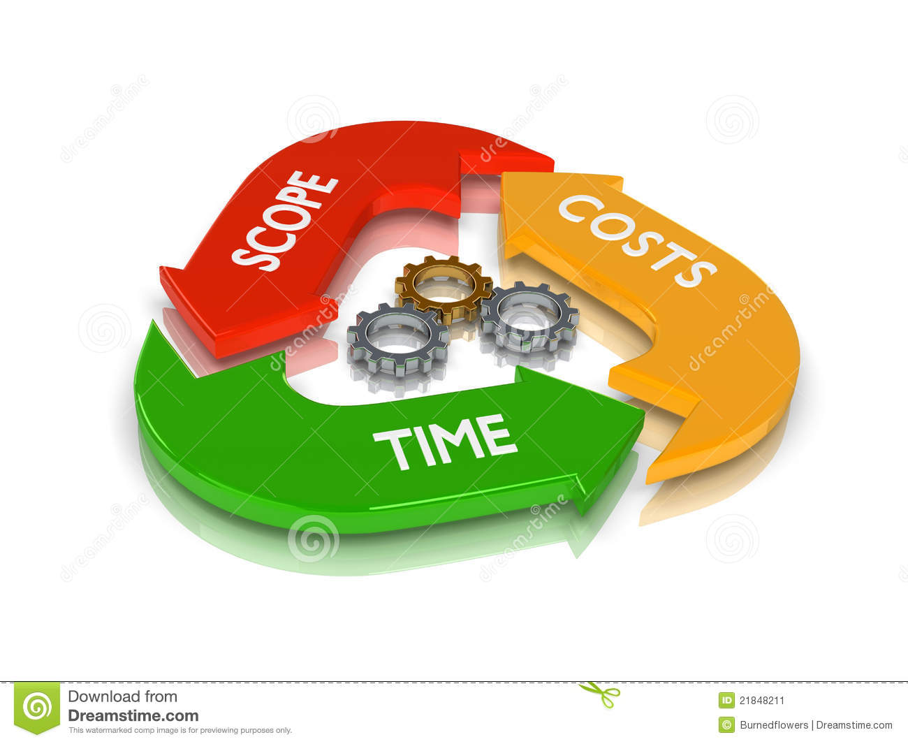 Project Management Triangle Stock Illustration
