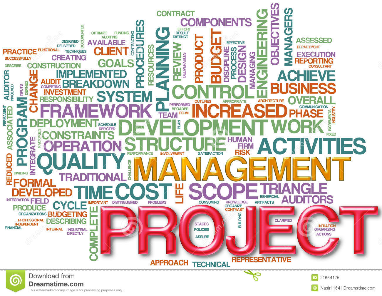 ... Management Wordcloud Royalty Free Stock Photo - Image: 21664175