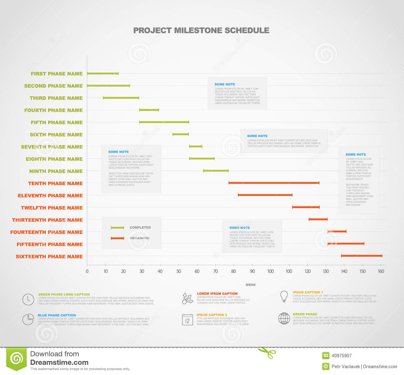 milestone chart for business plan