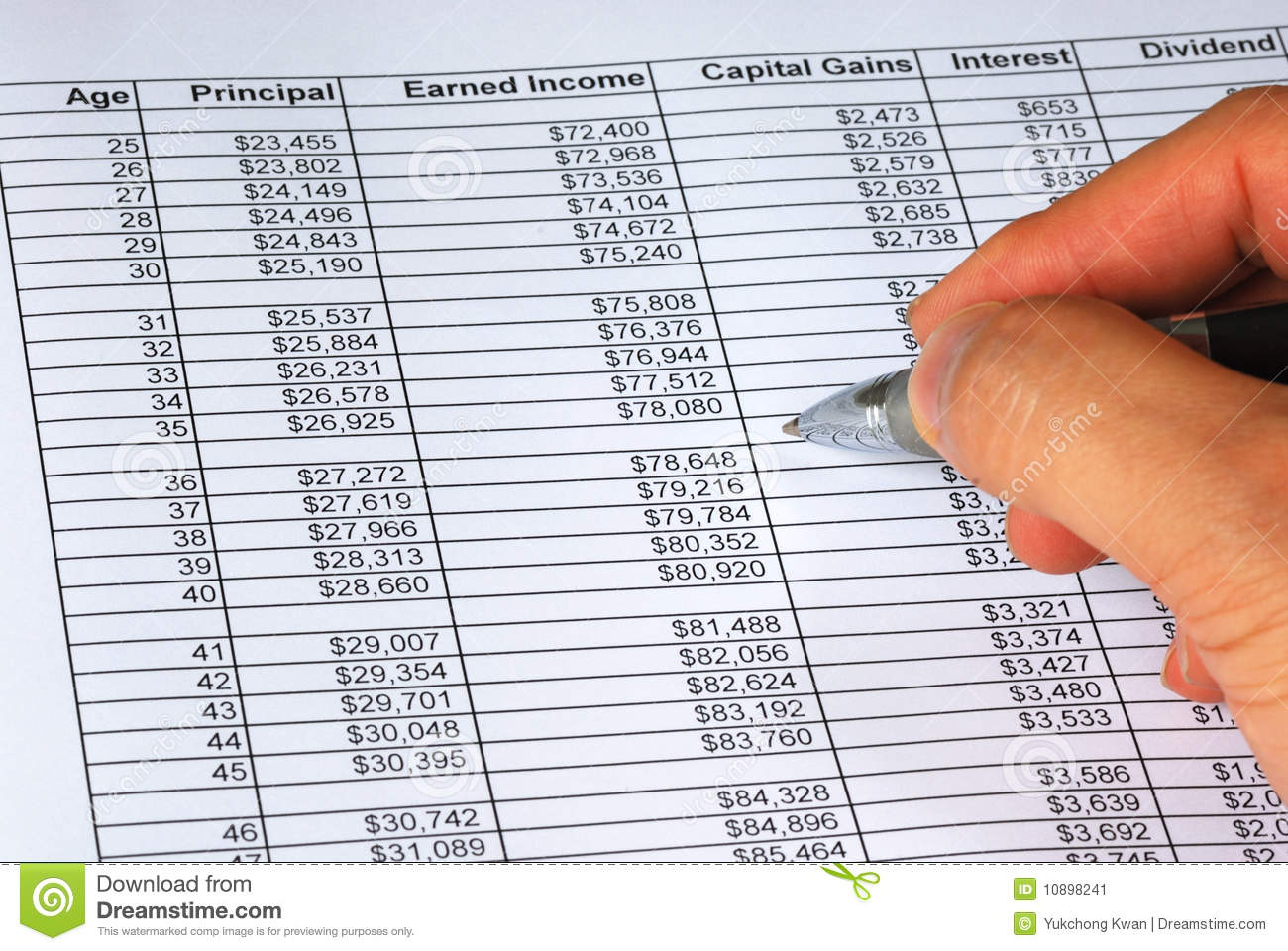Projecting the income on a spreadsheet