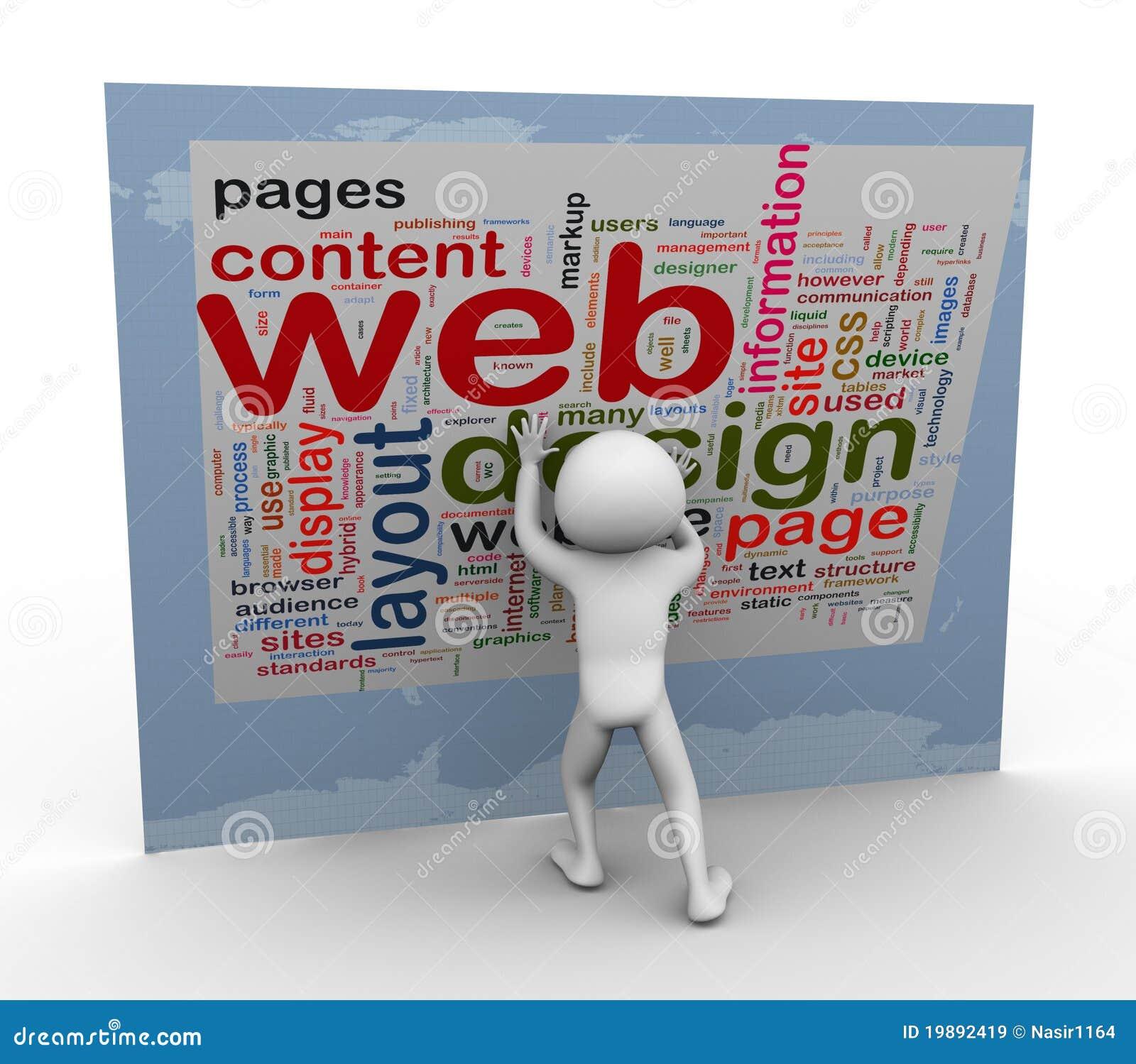 Projekta sieci wordcloud