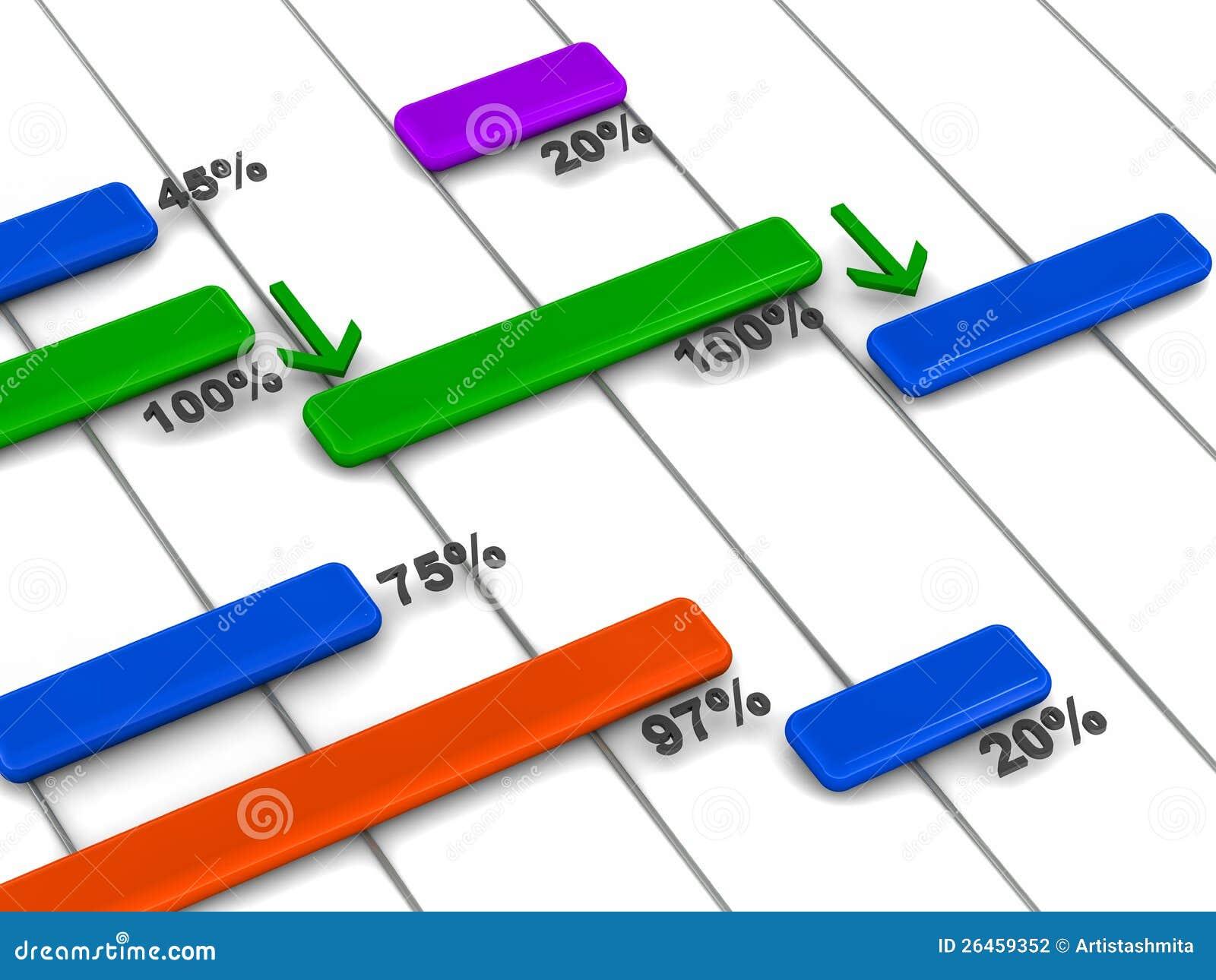 Projektgantt diagram