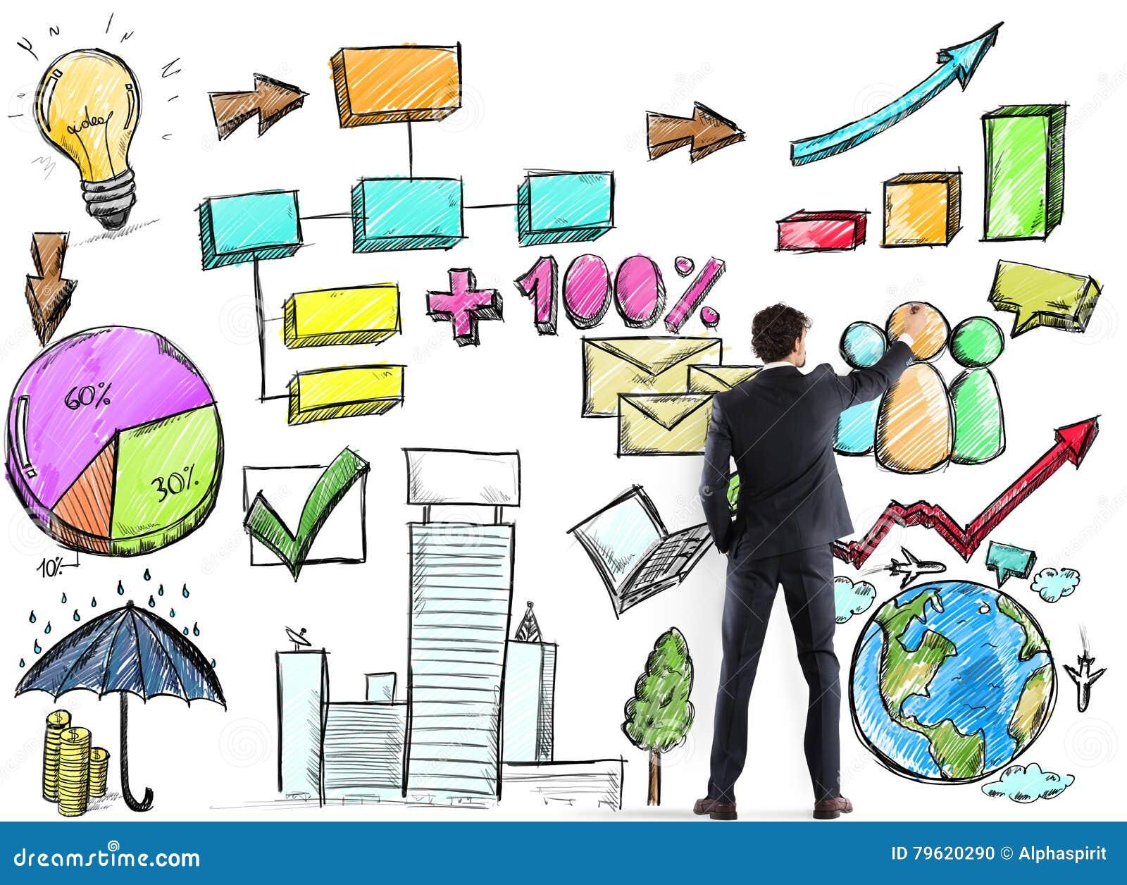 Projeto da análise de negócio