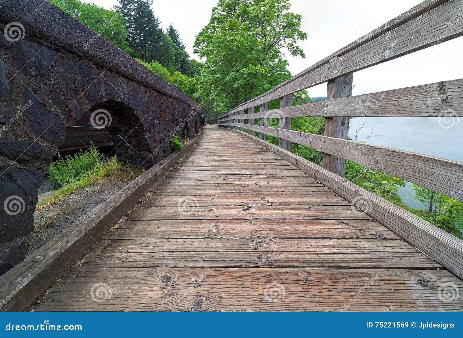 Promenade le long de rivière de Willamette