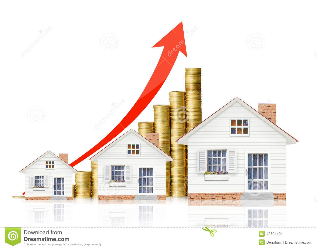 Property value residential loan purchase agreement to Mortgage to buy land
