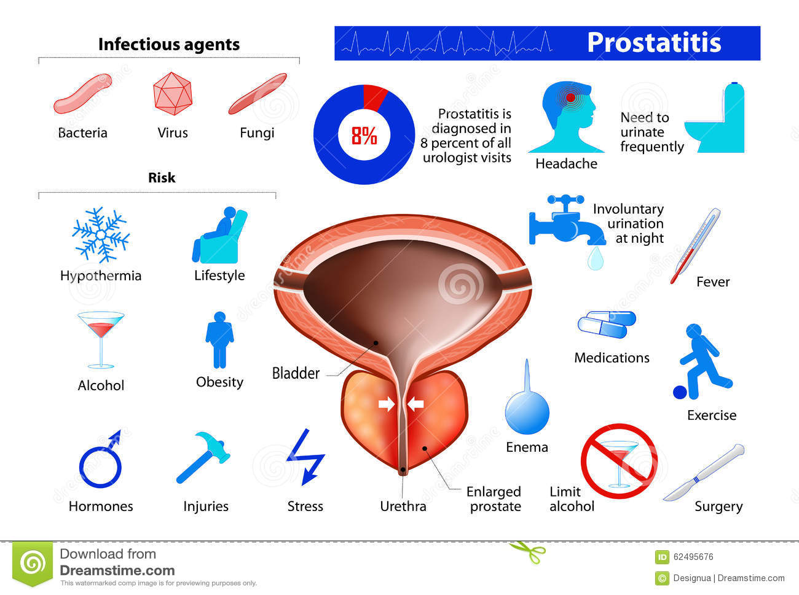 prostatitis and alcohol prostate size calculator