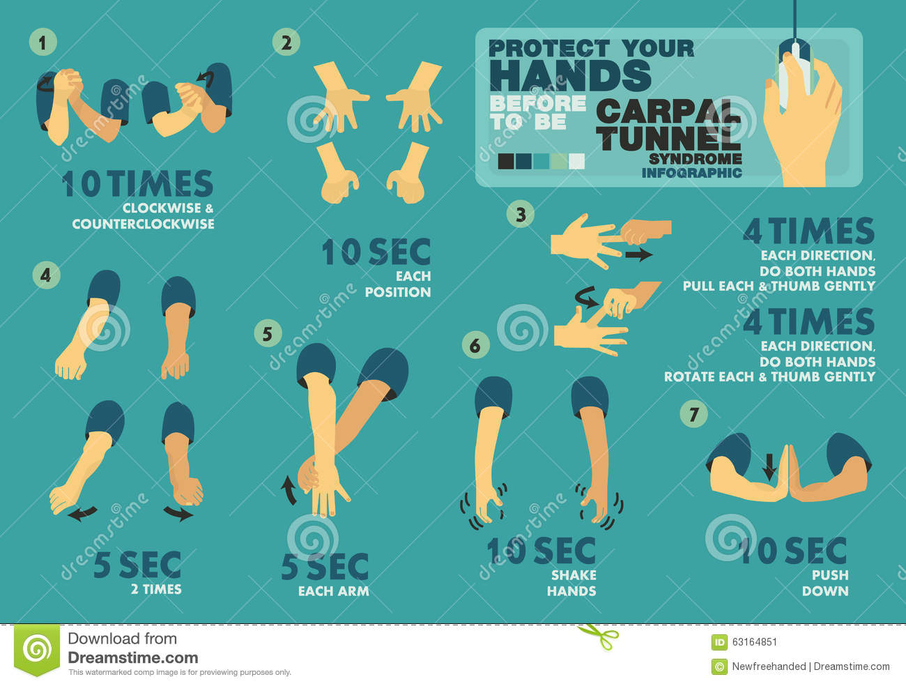 Protect Your Hands Before To Be Carpal Tunnel Syndome ...