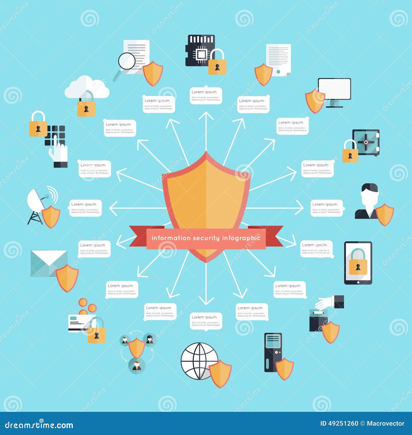Protection des données Infographic