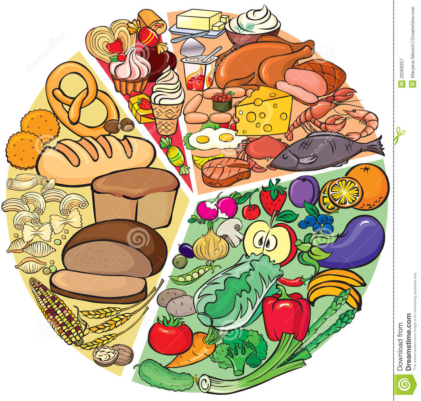 Protein Carbohydrate Diet Royalty Free Stock Photography