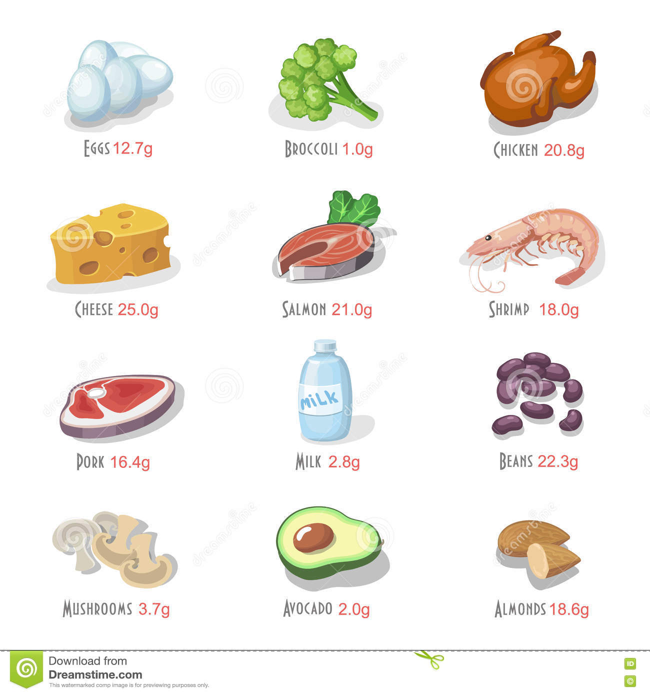 Protein Food Icons Collection For Healthy Diet With Salmon