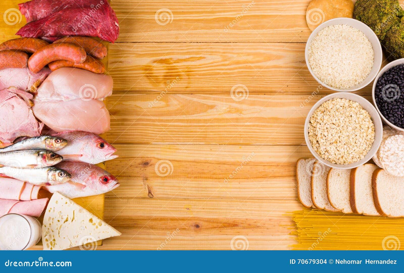 Proteiny i węglowodany