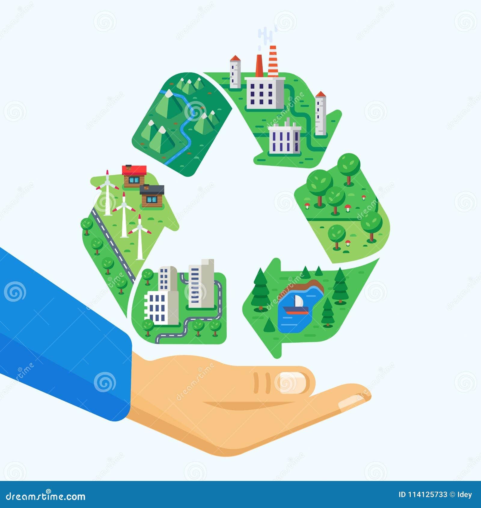 Protezione dell ambiente Pulisca la città, i paesaggi, la produzione wasteless, le fabbriche, mulini a vento