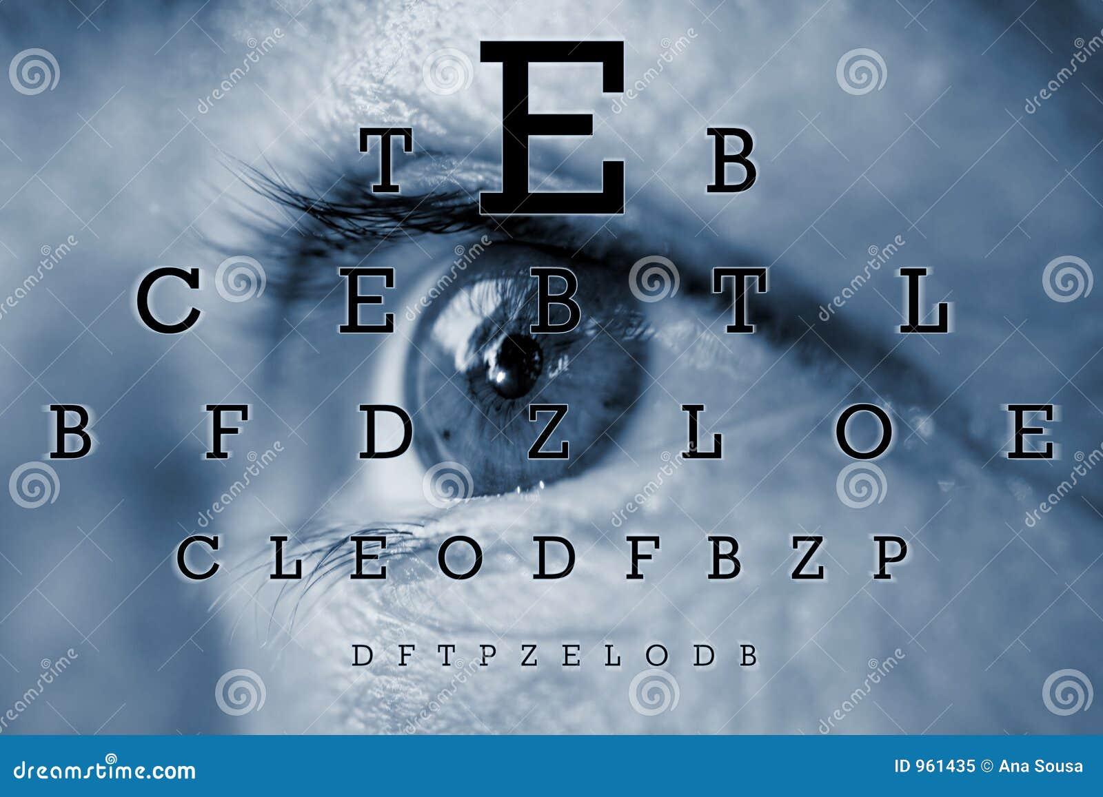 Pruebe la carta de la visión