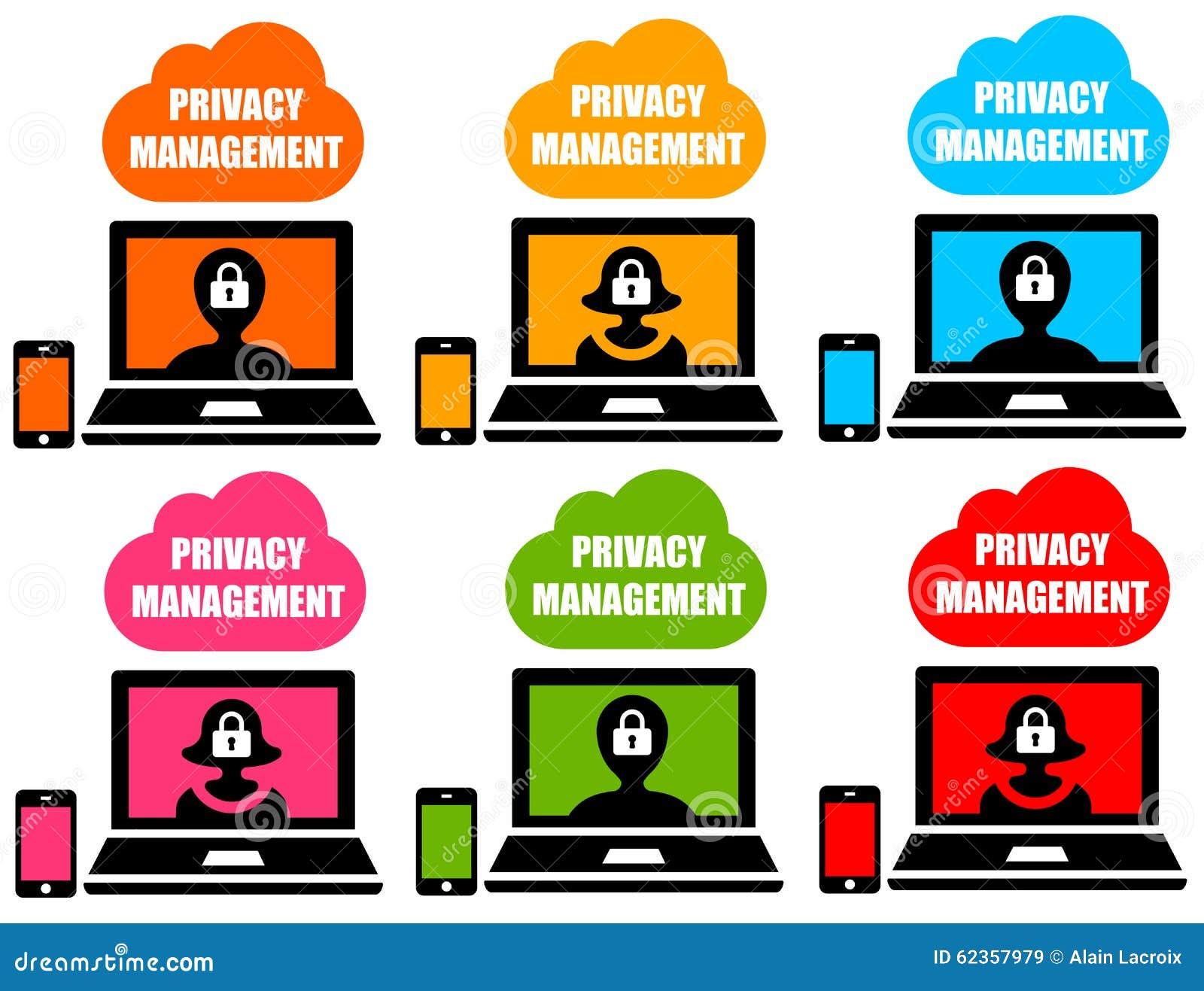 Prywatności zarządzanie