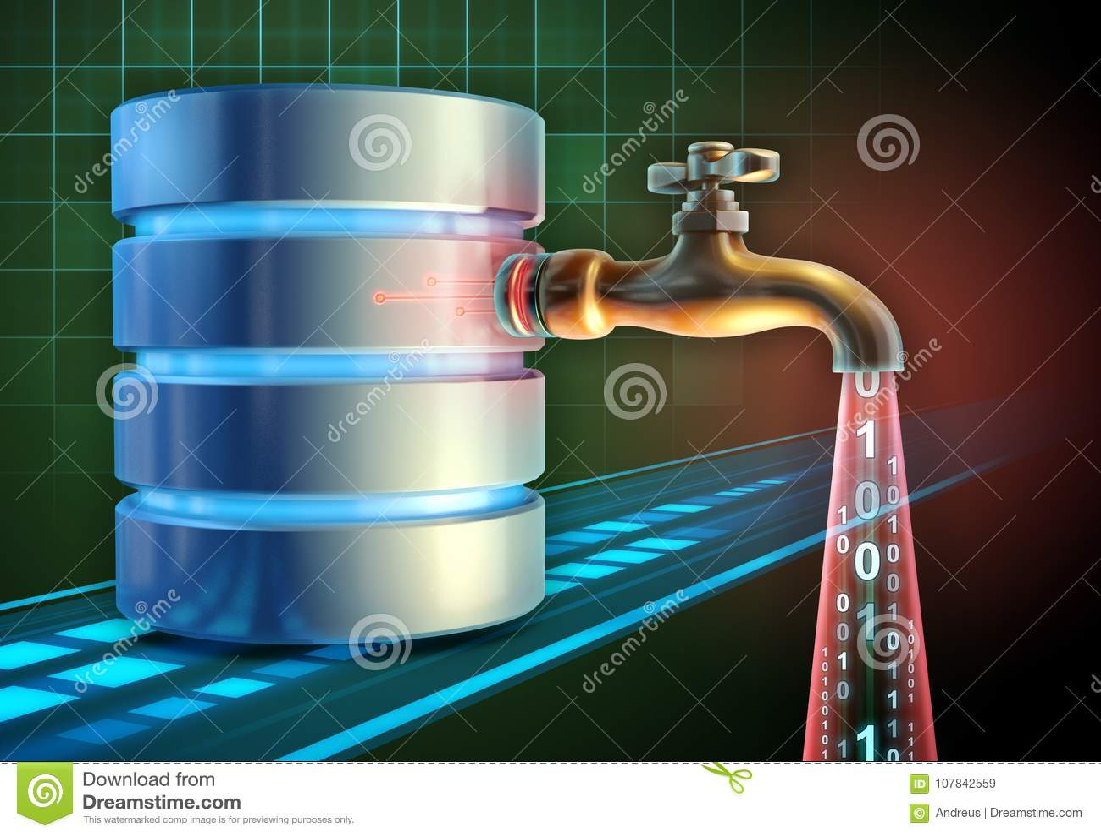 Przechowywanie danych przeciek