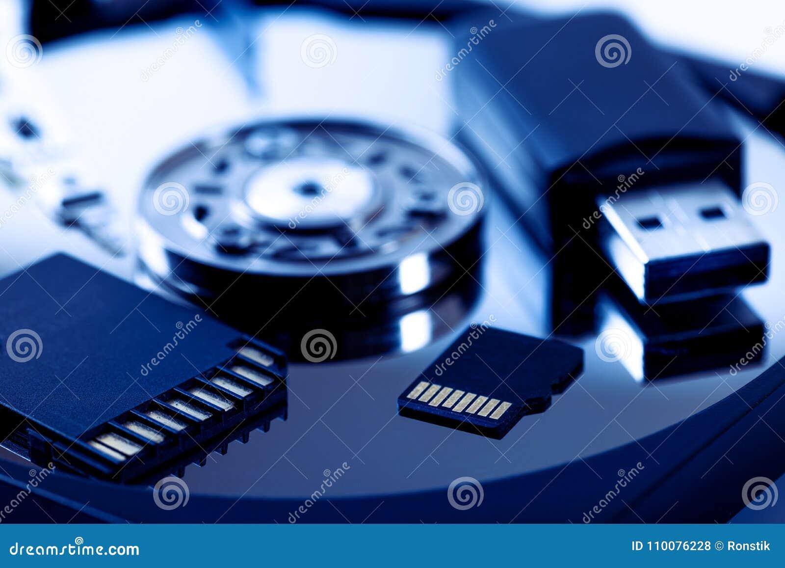 Przechowywanie danych przyrząda