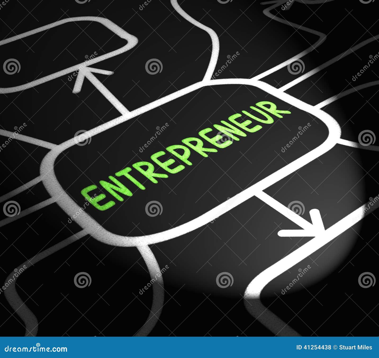 Przedsiębiorca strzała sposoby Zaczyna biznes Lub przedsięwzięcie