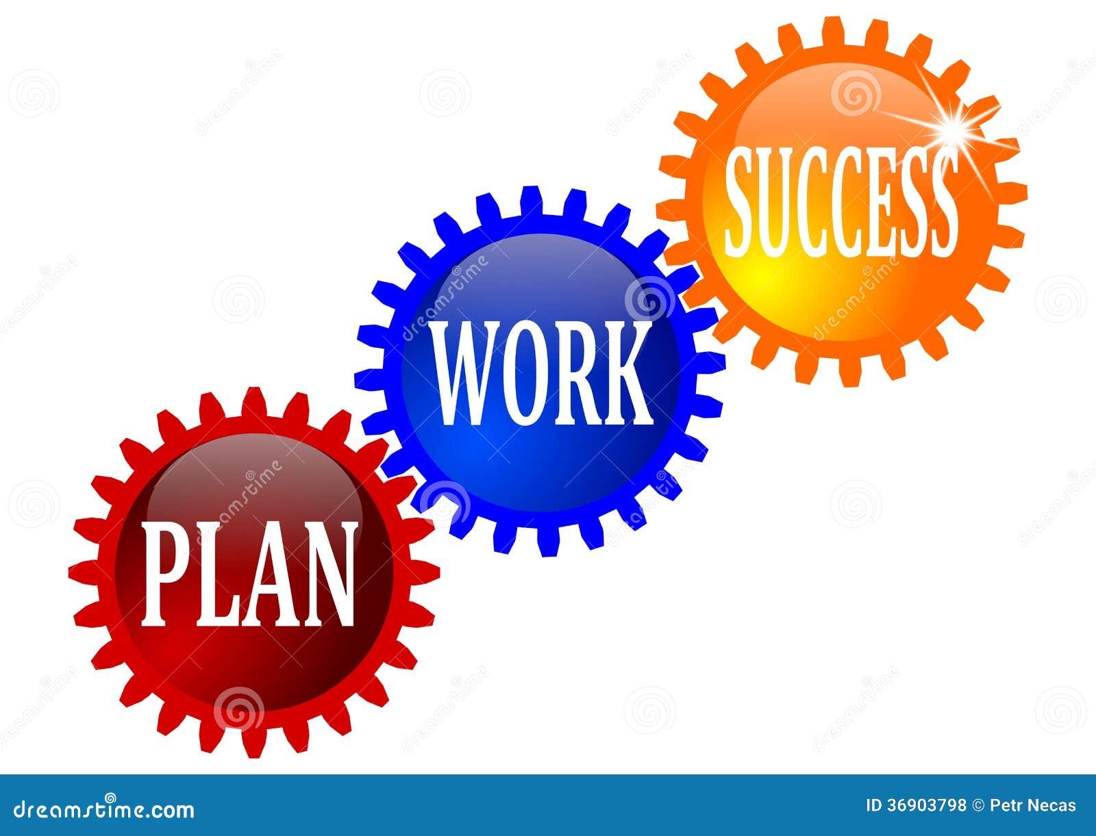 Przekładnie inskrypcje planują, pracują, sukces