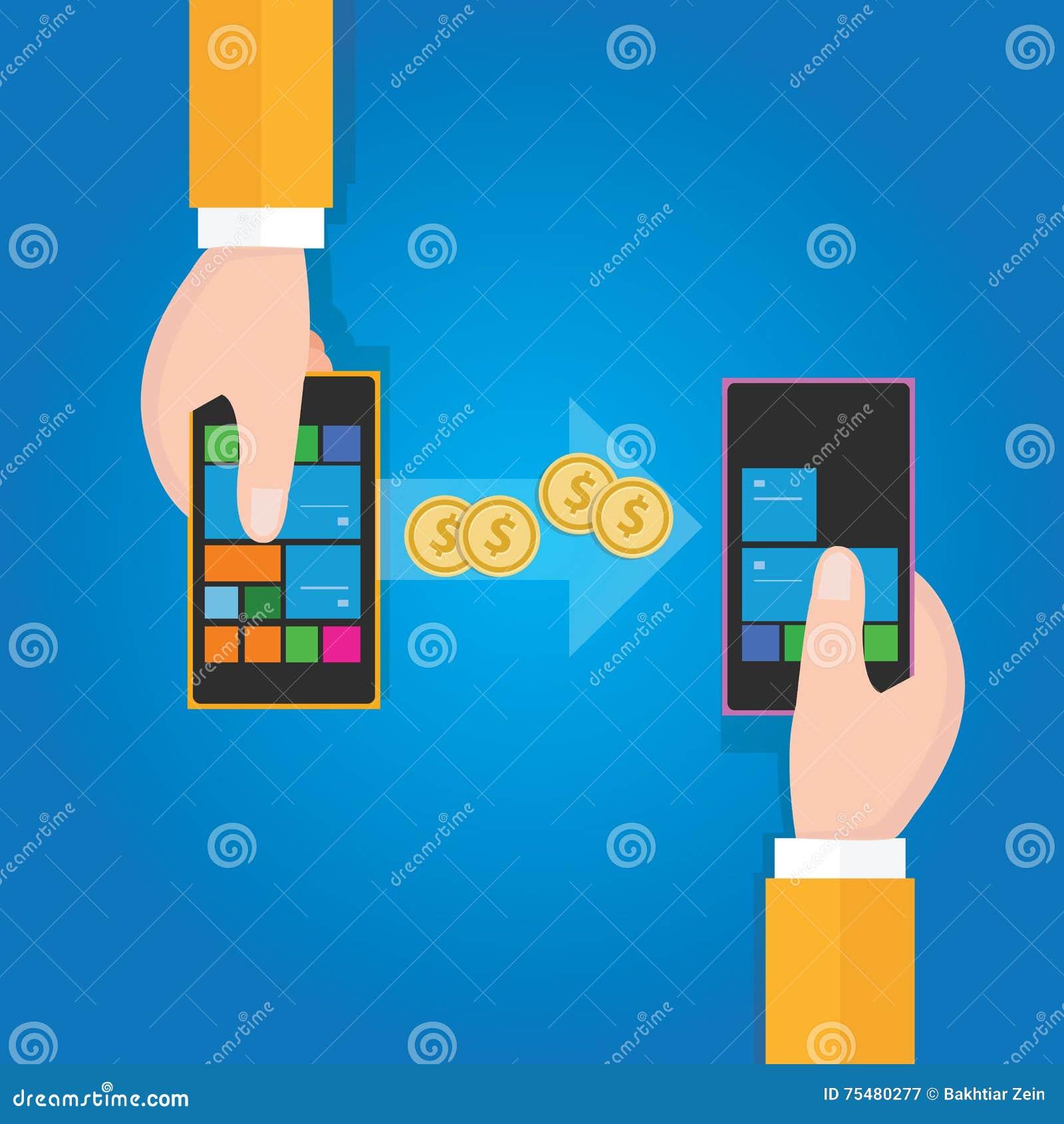 Przeniesienie pieniądze od telefonu mobilny handphone