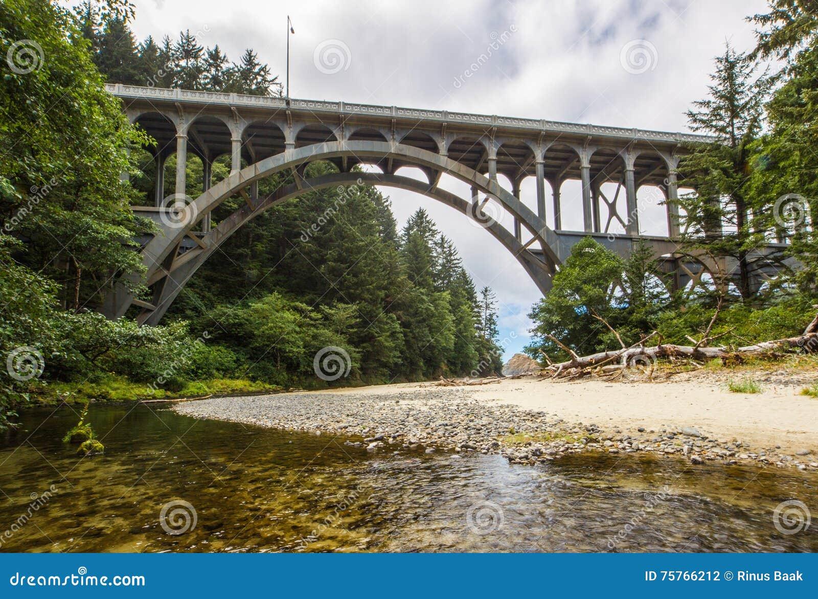 Przylądek zatoczki most