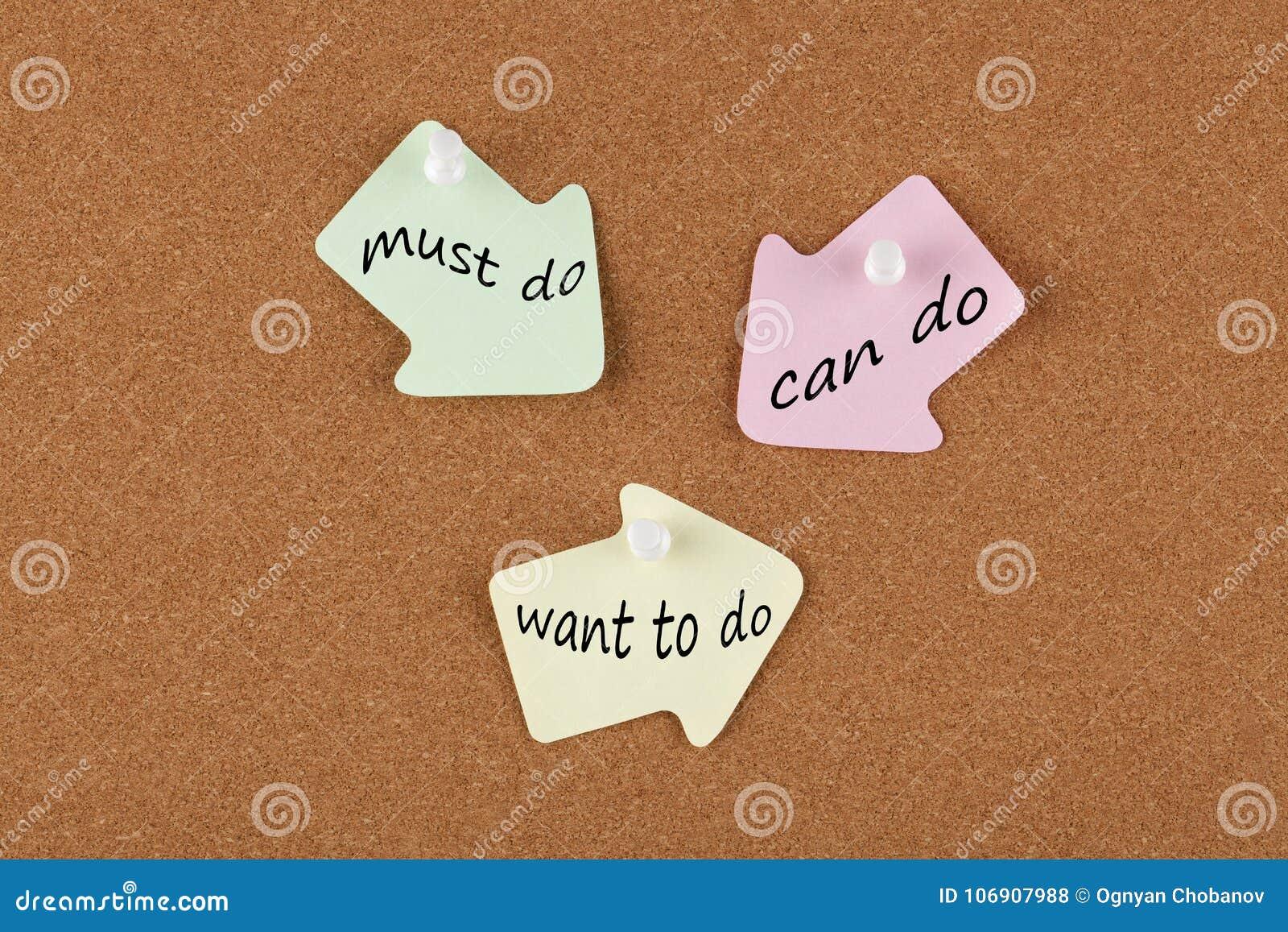 Przypomnienie notatki muszą robić, mogą, robić i chcieć robić