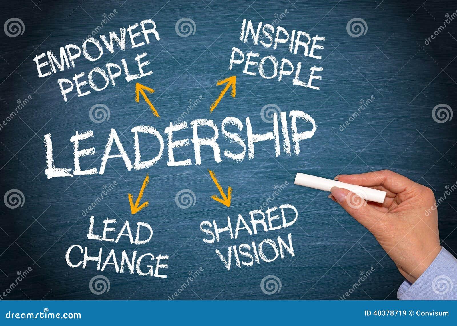 Przywódctwo i istotne ilości