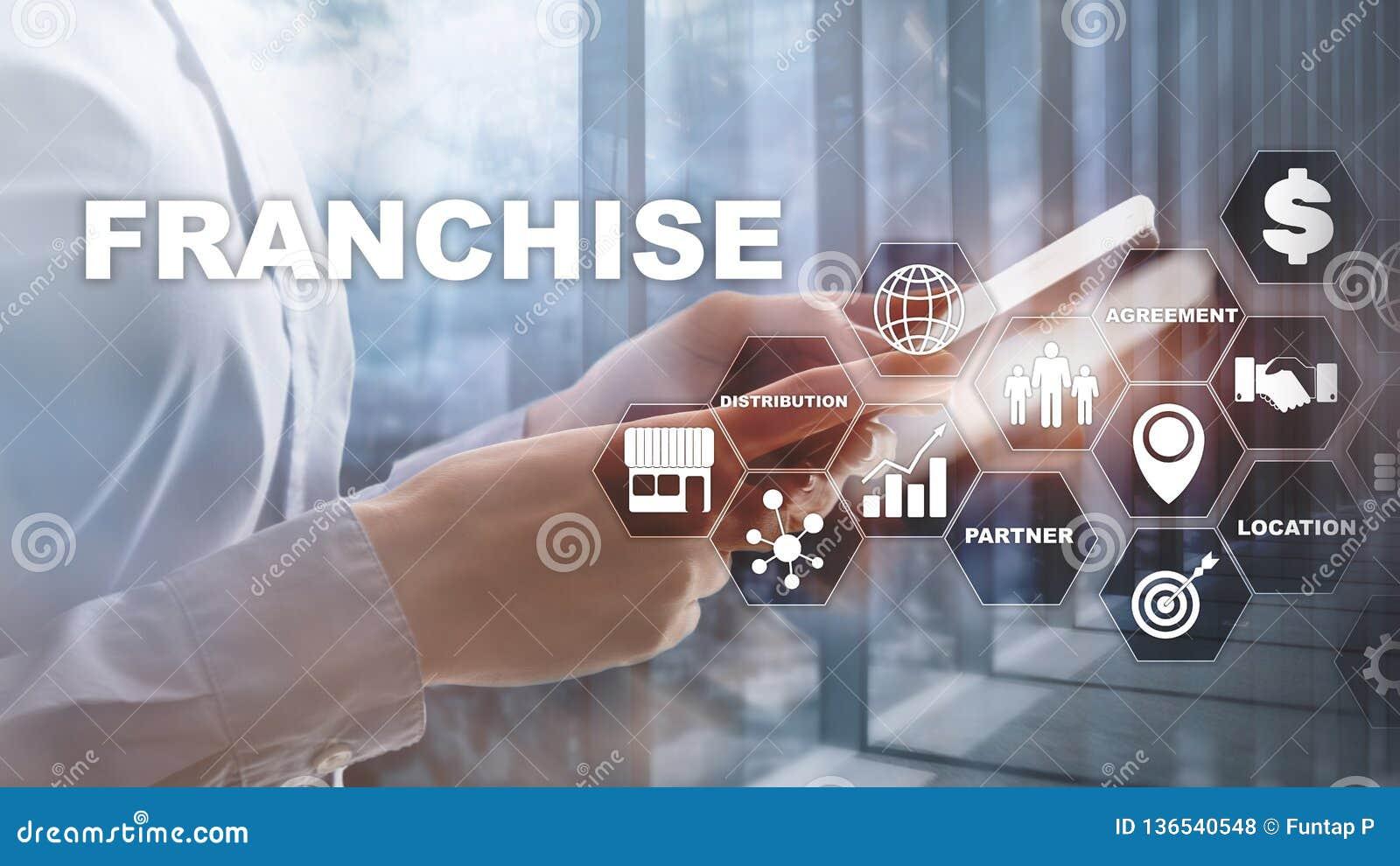 Przywileju pojęcie na wirtualnym ekranie Marketingowy Oznakuje handel detaliczny i Biznesowy pracy misji pojęcie