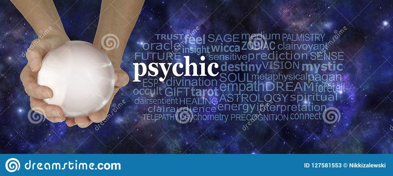 Psychic Powers Fortune Teller`s Word Cloud
