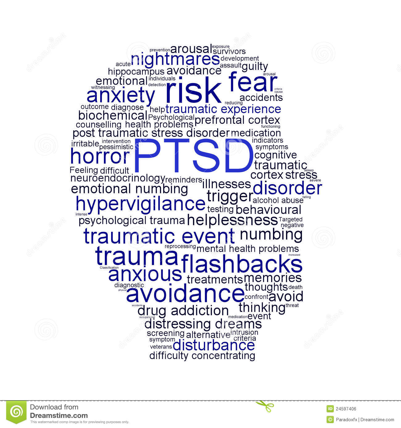 Medication Relief for Nightmares Associated With PTSD