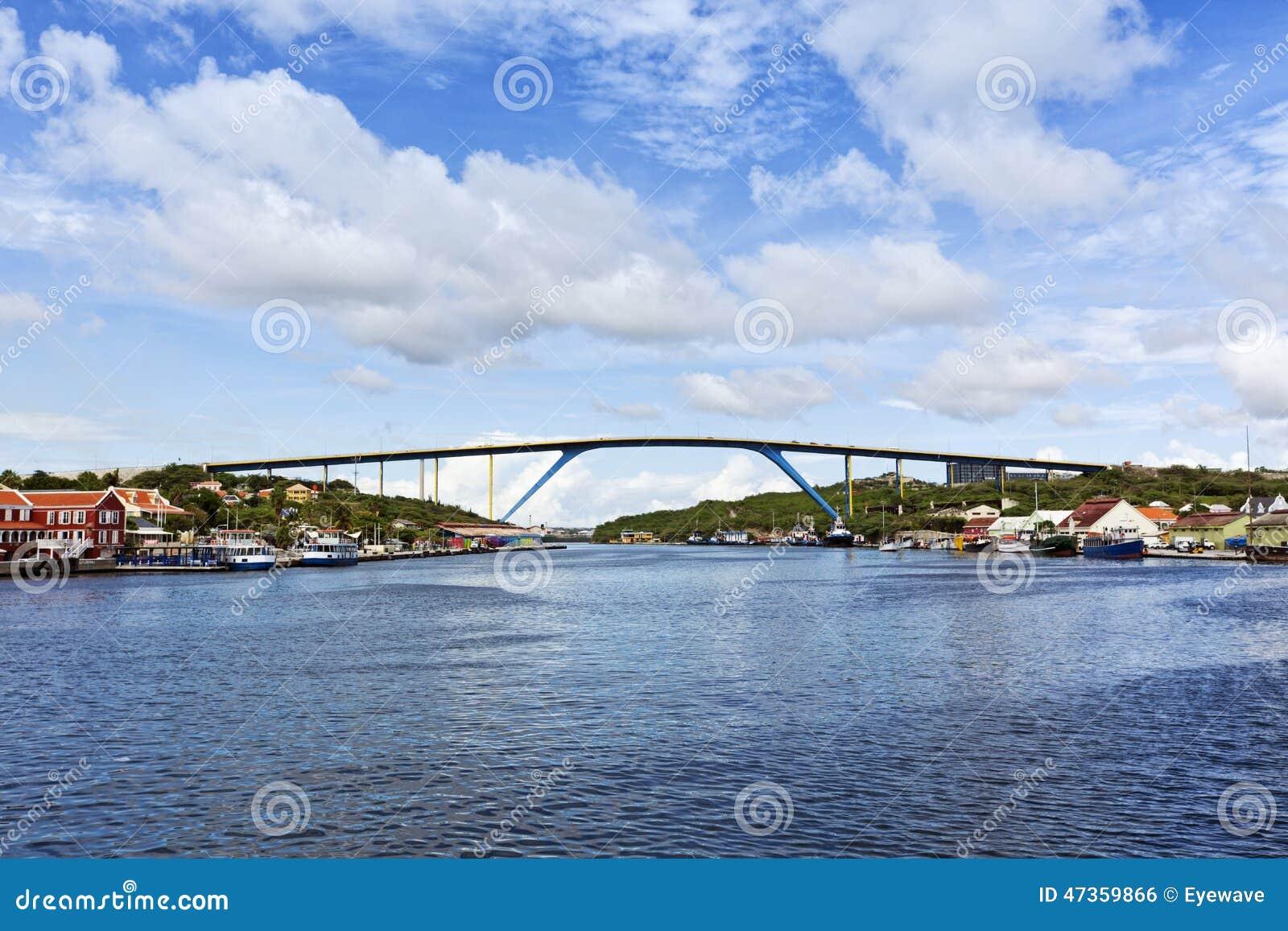 Puente de la reina Juliana, Willemstad, Curaçao
